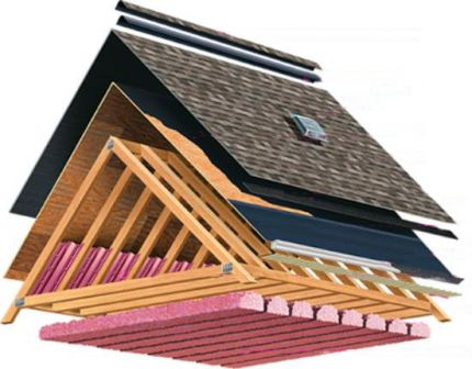 Roof Insulation And The Way To Increase My Home Design No 1