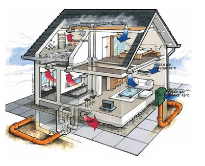 Home Ventilation Systems Ideas | My Home Design | No #1 Source for ...